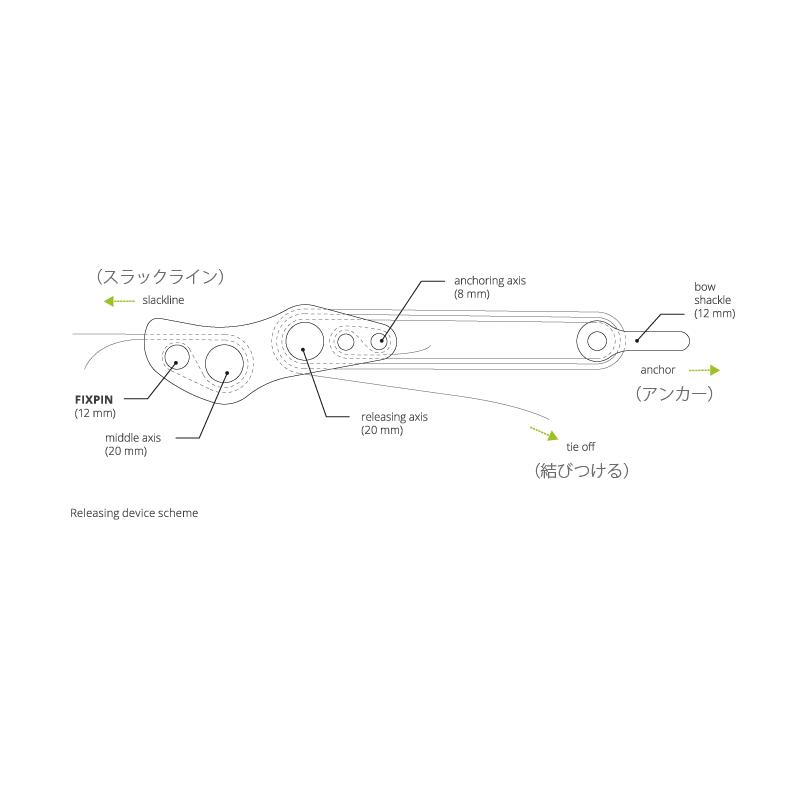 EQB シェリフFX(ラインロック)説明画像