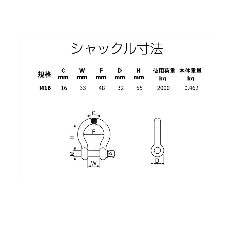 ステンレスボウシャックル(弓シャックル)M16 寸法表