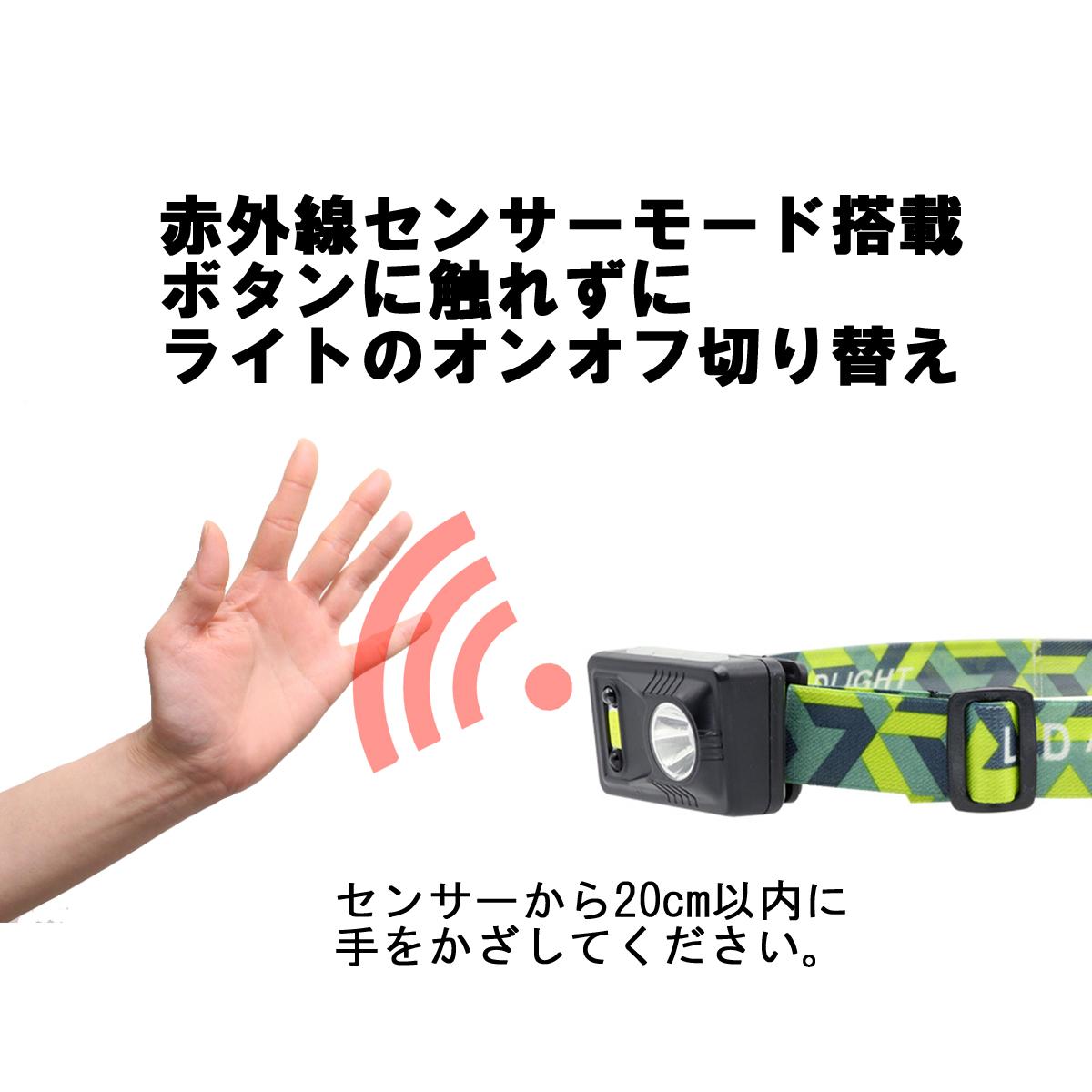 赤外線センサー付きLEDヘッドライト